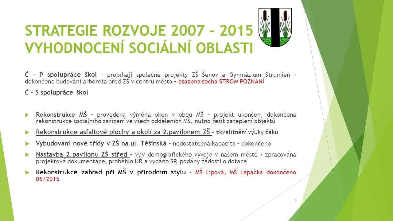 STRATEGIE ROZVOJE 2007 – 2015 VYHODNOCENÍ SOCIÁLNÍ OBLASTI Č – P spolupráce škol - probíhají společné projekty ZŠ Šenov a Gymnázium Strumieň – dokonče