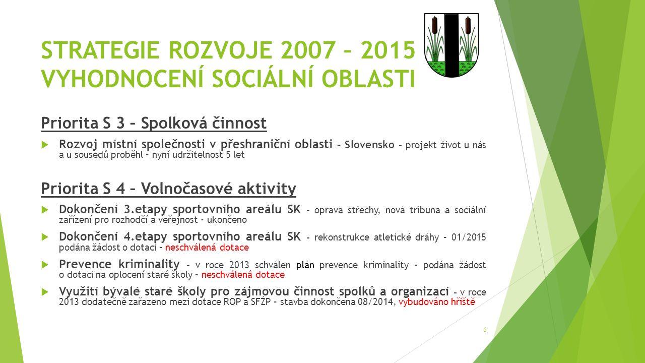 STRATEGIE ROZVOJE 2007 – 2015 VYHODNOCENÍ SOCIÁLNÍ OBLASTI Priorita S 3 – Spolková činnost  Rozvoj místní společnosti v přeshraniční oblasti – Sloven