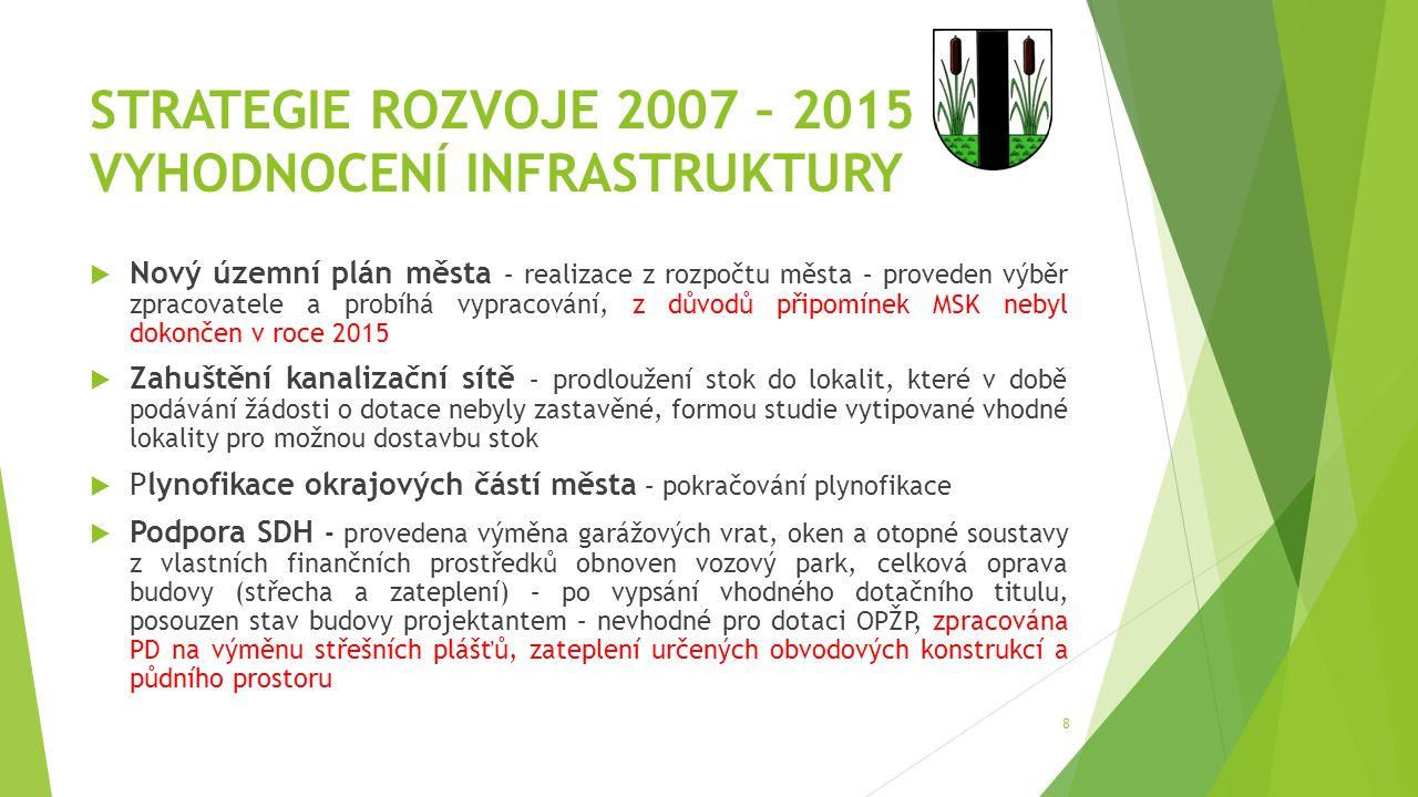 STRATEGIE ROZVOJE 2007 – 2015 VYHODNOCENÍ INFRASTRUKTURY  Nový územní plán města – realizace z rozpočtu města – proveden výběr zpracovatele a probíhá