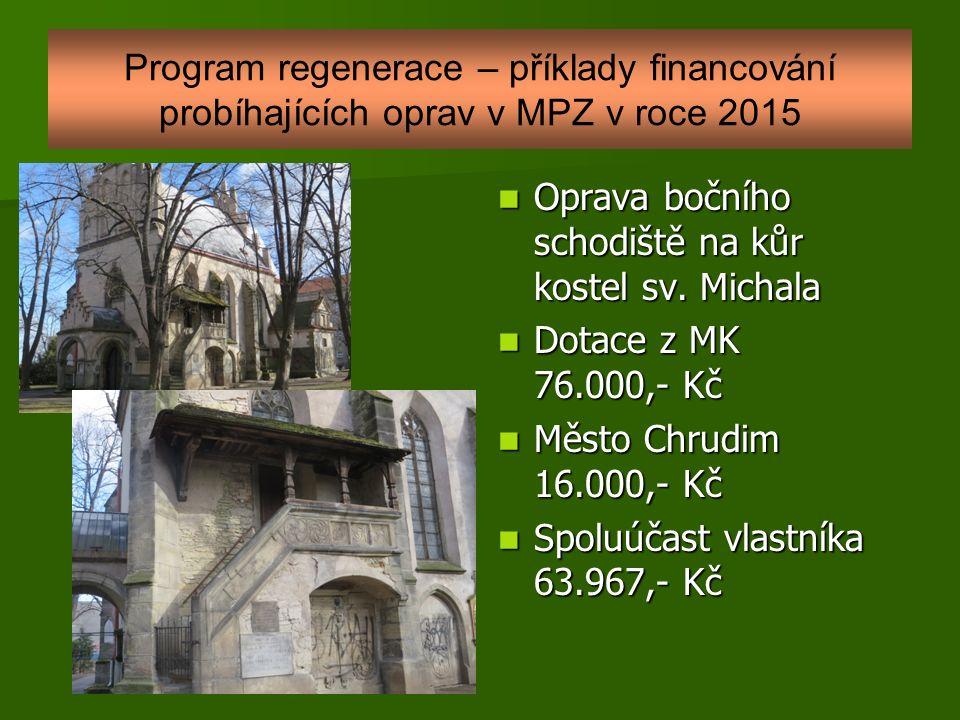 Program regenerace – příklady financování probíhajících oprav v MPZ v roce 2015 Oprava bočního schodiště na kůr kostel sv.