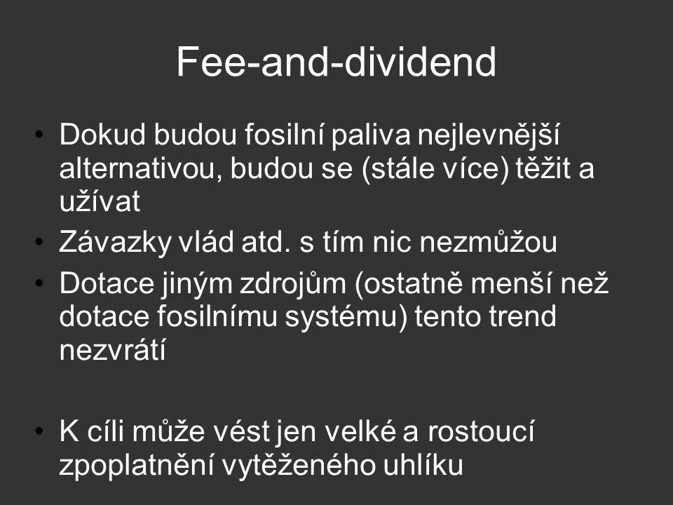 Fee-and-dividend Dokud budou fosilní paliva nejlevnější alternativou, budou se (stále více) těžit a užívat Závazky vlád atd.
