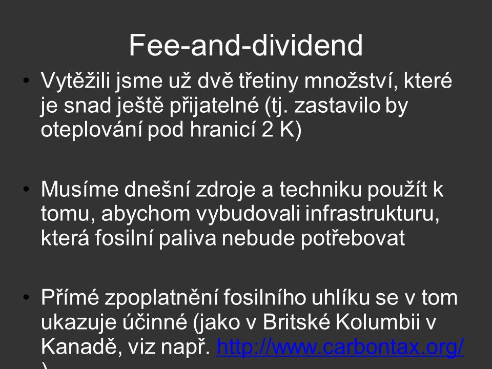 Fee-and-dividend Vytěžili jsme už dvě třetiny množství, které je snad ještě přijatelné (tj.