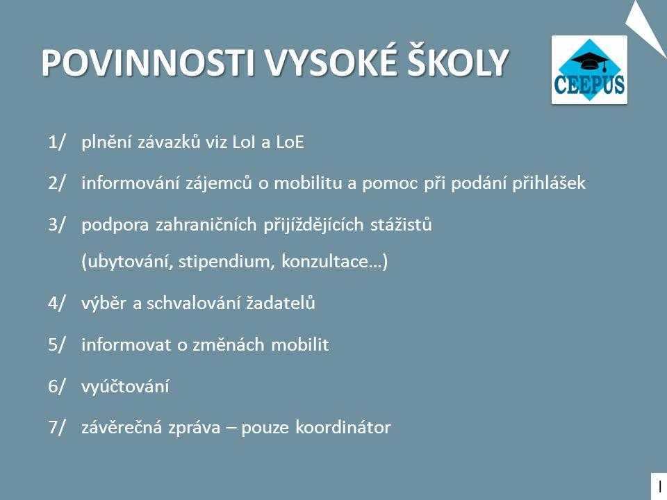 POVINNOSTI VYSOKÉ ŠKOLY 1/ plnění závazků viz LoI a LoE 2/ informování zájemců o mobilitu a pomoc při podání přihlášek 3/ podpora zahraničních přijíždějících stážistů (ubytování, stipendium, konzultace…) 4/ výběr a schvalování žadatelů 5/ informovat o změnách mobilit 6/ vyúčtování 7/ závěrečná zpráva – pouze koordinátor I