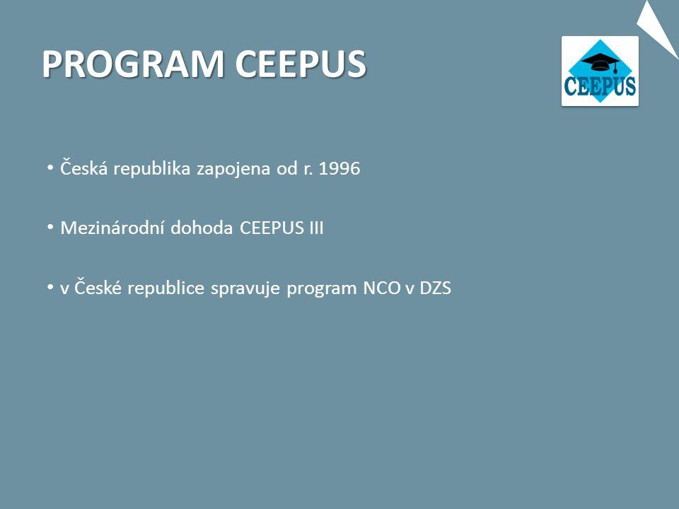 PROGRAM CEEPUS Česká republika zapojena od r.