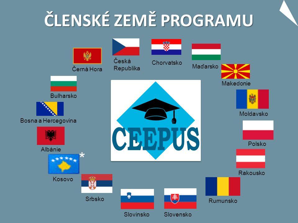 ČLENSKÉ ZEMĚ PROGRAMU * Česká Republika Kosovo Albánie Bosna a Hercegovina Bulharsko Chorvatsko Černá Hora Maďarsko Makedonie Moldavsko Polsko Rakousko Rumunsko SlovenskoSlovinsko Srbsko