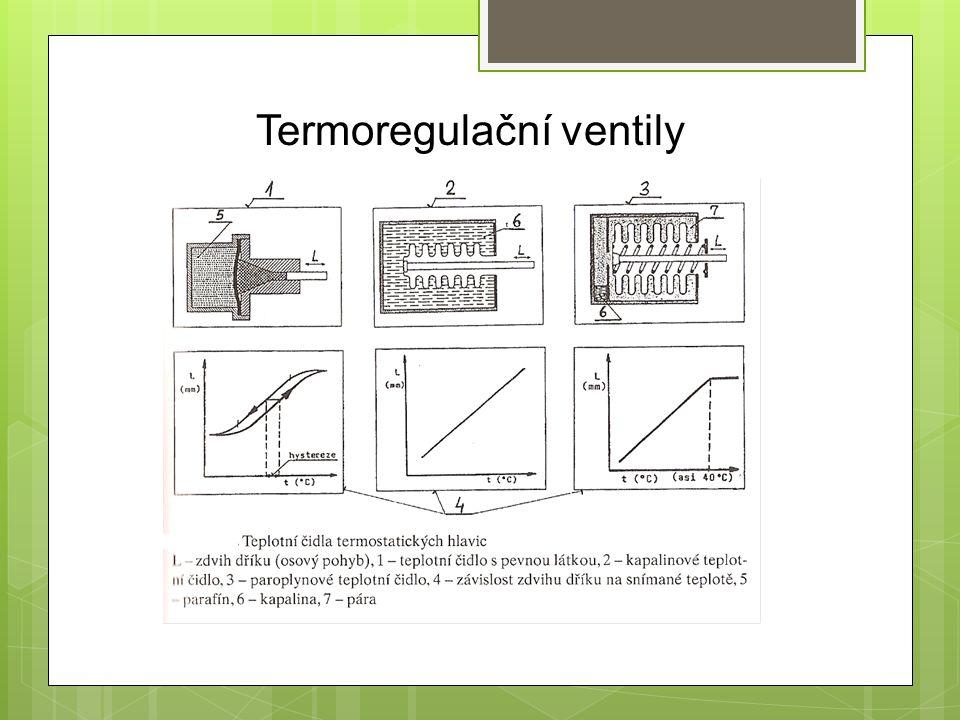 Termoregulační ventily
