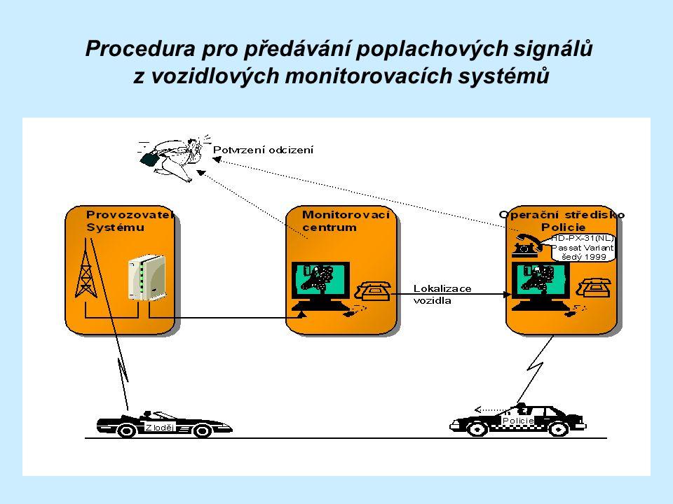Procedura pro předávání poplachových signálů z vozidlových monitorovacích systémů