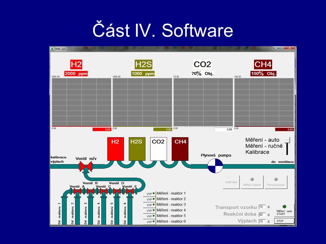Část IV. Software