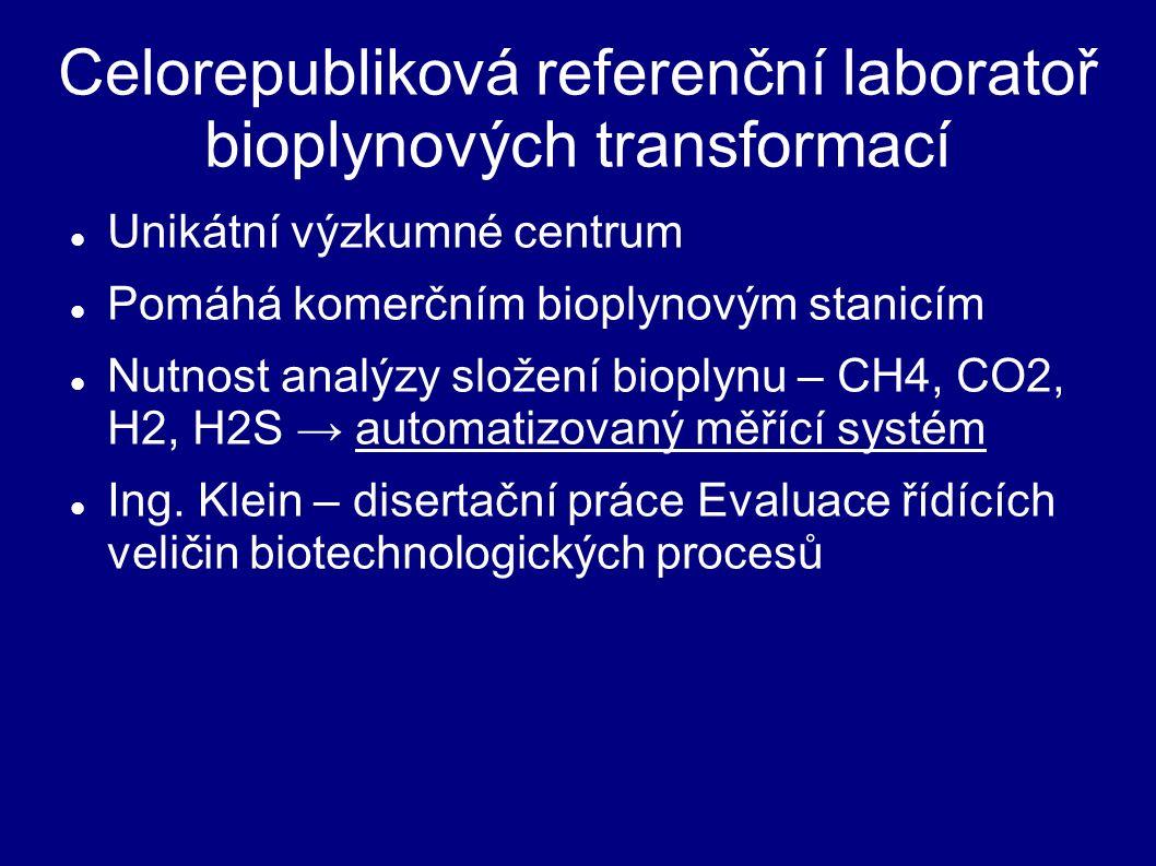 Unikátní výzkumné centrum Pomáhá komerčním bioplynovým stanicím Nutnost analýzy složení bioplynu – CH4, CO2, H2, H2S → automatizovaný měřící systém Ing.