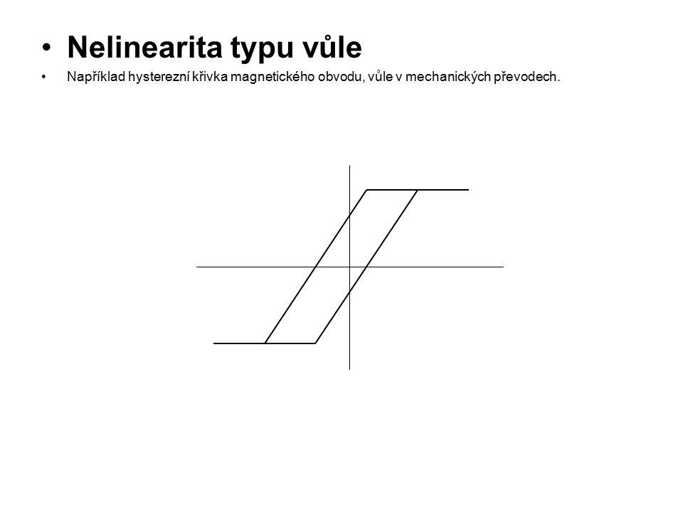Nelinearita typu vůle Například hysterezní křivka magnetického obvodu, vůle v mechanických převodech.