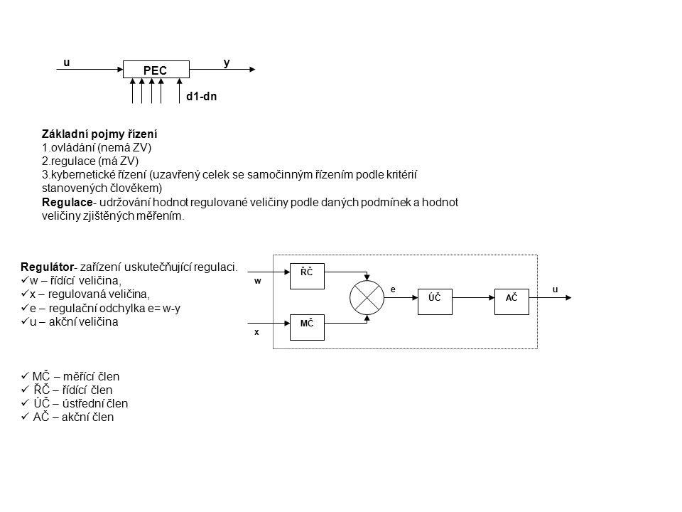 PEC uy d1-dn Základní pojmy řízení 1.ovládání (nemá ZV) 2.regulace (má ZV) 3.kybernetické řízení (uzavřený celek se samočinným řízením podle kritérií
