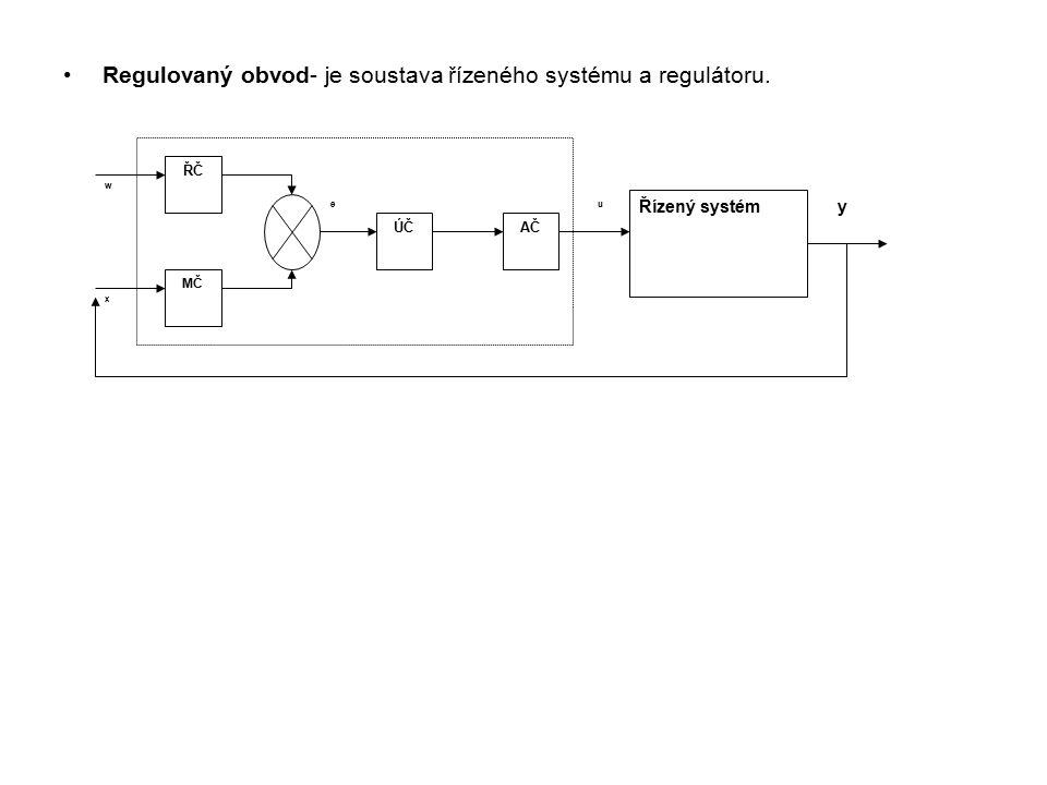 Regulovaný obvod- je soustava řízeného systému a regulátoru. ŘČ MČ ÚČAČ w x eu Řízený systém y