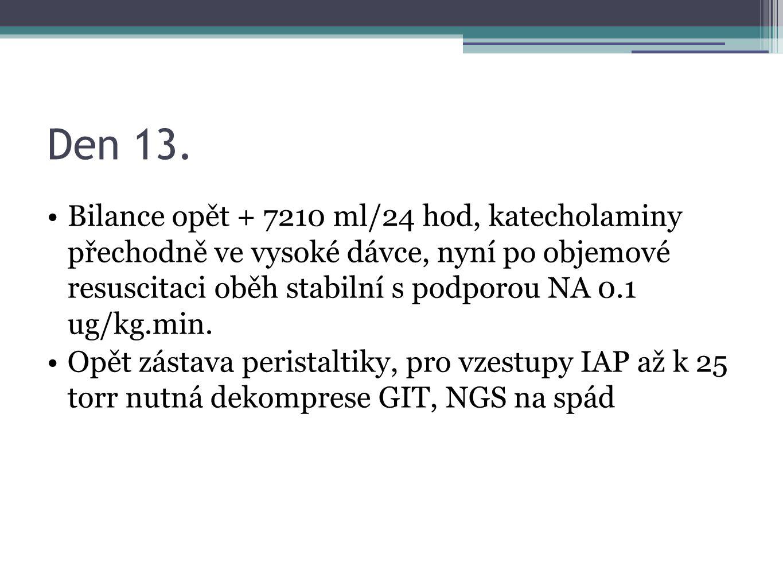 Den 13. Bilance opět + 7210 ml/24 hod, katecholaminy přechodně ve vysoké dávce, nyní po objemové resuscitaci oběh stabilní s podporou NA 0.1 ug/kg.min