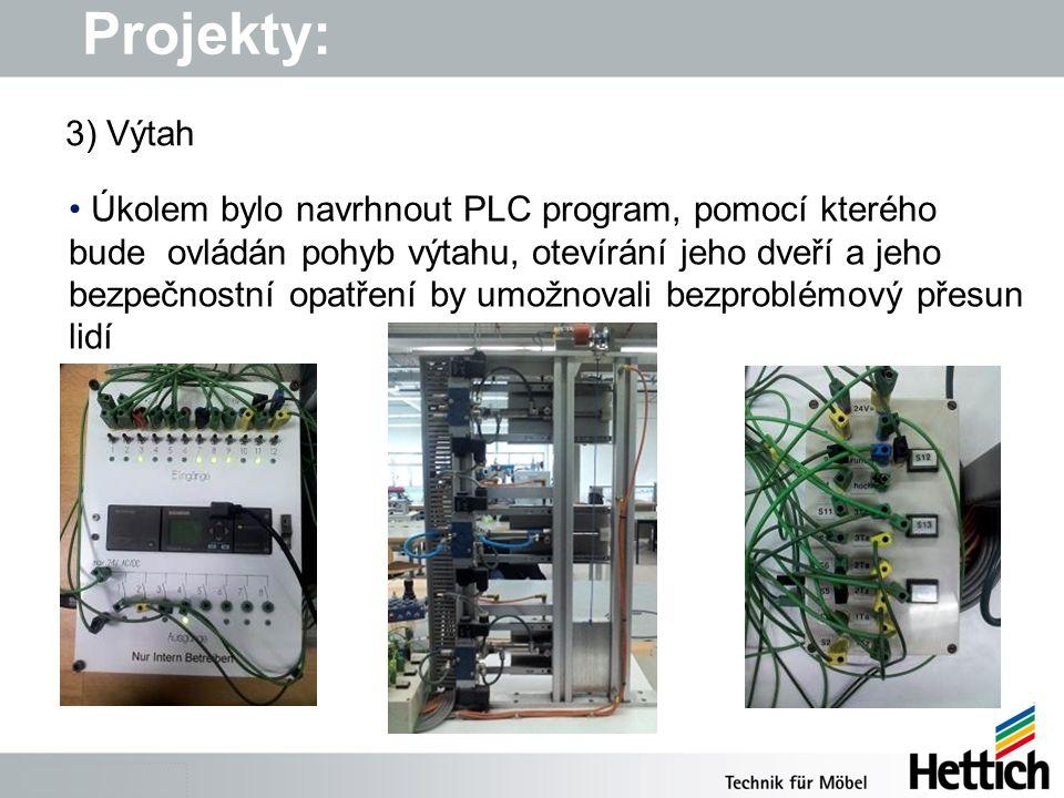 Projekty: 3) Výtah Úkolem bylo navrhnout PLC program, pomocí kterého bude ovládán pohyb výtahu, otevírání jeho dveří a jeho bezpečnostní opatření by umožnovali bezproblémový přesun lidí