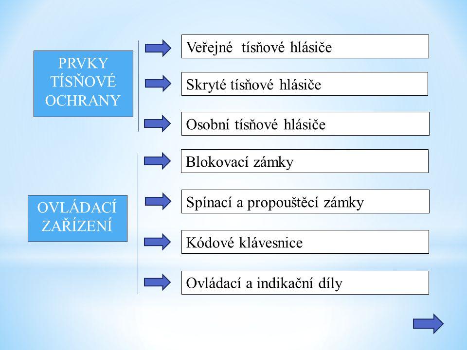 PRVKY TÍSŇOVÉ OCHRANY Veřejné tísňové hlásiče Skryté tísňové hlásiče Osobní tísňové hlásiče Blokovací zámky Spínací a propouštěcí zámky Kódové klávesn