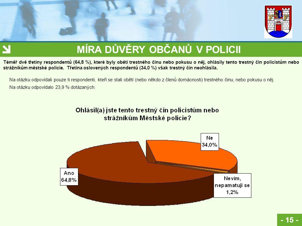 MÍRA DŮVĚRY OBČANŮ V POLICII - 15 - Na otázku odpovídali pouze ti respondenti, kteří se stali obětí (nebo někdo z členů domácnosti) trestného činu, ne