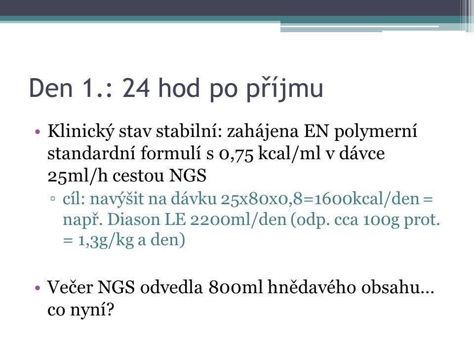 Den 1.: 24 hod po příjmu Klinický stav stabilní: zahájena EN polymerní standardní formulí s 0,75 kcal/ml v dávce 25ml/h cestou NGS ▫cíl: navýšit na dávku 25x80x0,8=1600kcal/den = např.