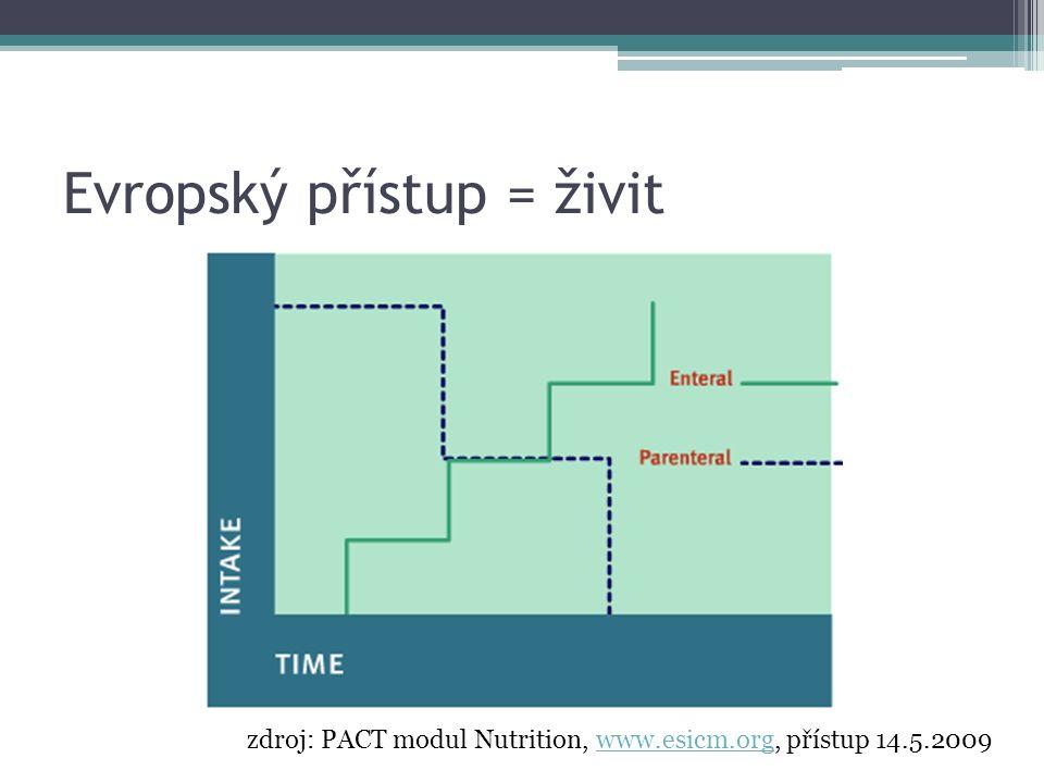 Evropský přístup = živit zdroj: PACT modul Nutrition, www.esicm.org, přístup 14.5.2009www.esicm.org