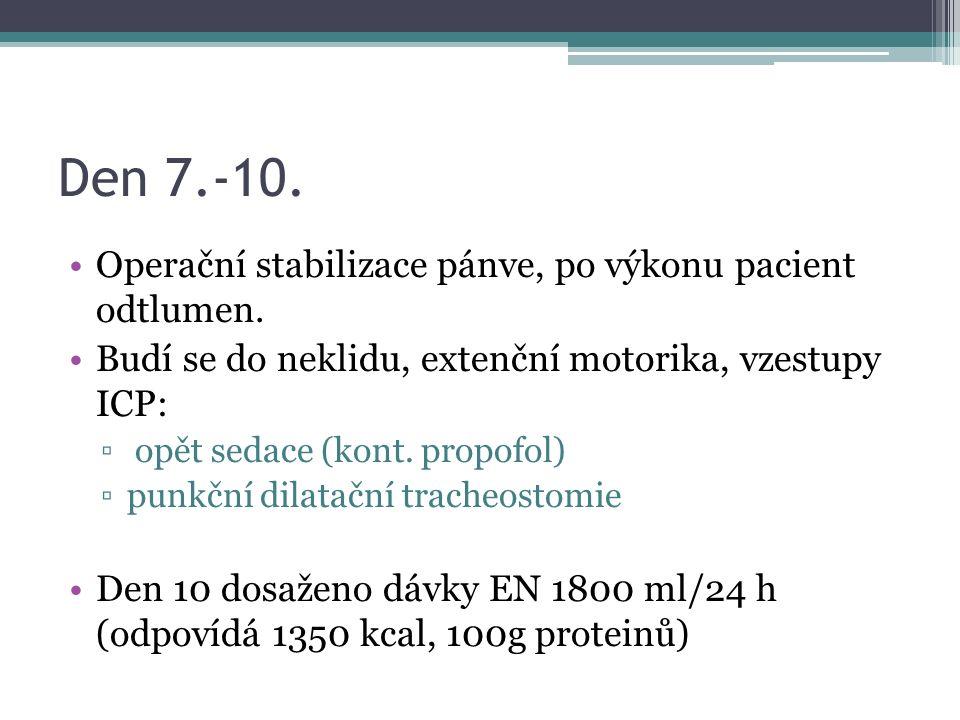 Den 7.-10. Operační stabilizace pánve, po výkonu pacient odtlumen.