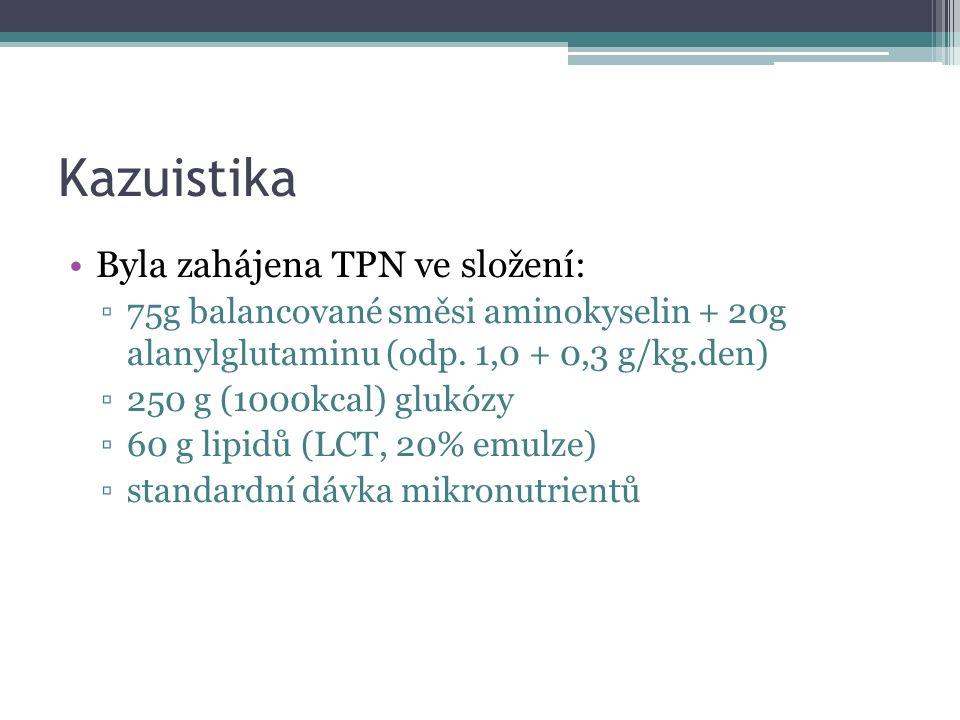 Kazuistika Byla zahájena TPN ve složení: ▫75g balancované směsi aminokyselin + 20g alanylglutaminu (odp.