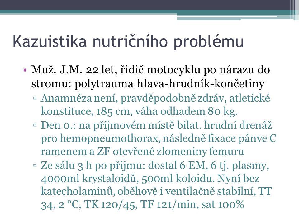 Kazuistika nutričního problému Muž. J.M.