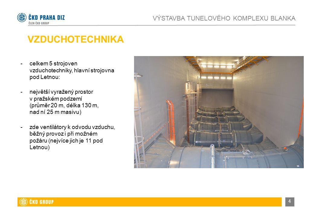 VZDUCHOTECHNIKA VÝSTAVBA TUNELOVÉHO KOMPLEXU BLANKA 4 -celkem 5 strojoven vzduchotechniky, hlavní strojovna pod Letnou: -největší vyražený prostor v pražském podzemí (průměr 20 m, délka 130 m, nad ní 25 m masivu) -zde ventilátory k odvodu vzduchu, běžný provoz i při možném požáru (nejvíce jich je 11 pod Letnou)