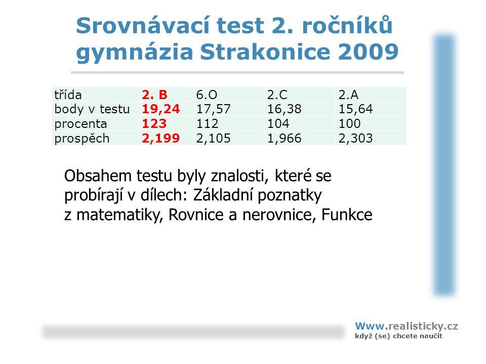 Srovnávací test 2. ročníků gymnázia Strakonice 2009 Www.realisticky.cz když (se) chcete naučit třída2. B6.O2.C2.A body v testu19,2417,5716,3815,64 pro