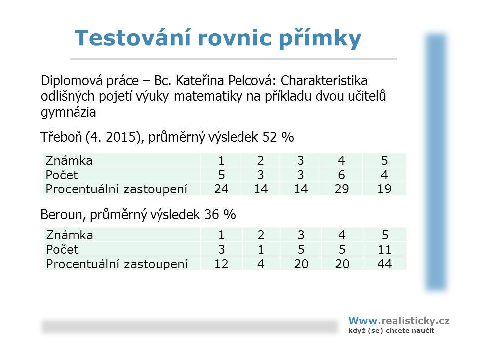 Testování rovnic přímky Www.realisticky.cz když (se) chcete naučit Diplomová práce – Bc.