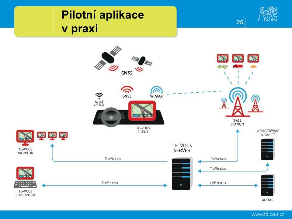25 Pilotní aplikace v praxi Monitorování pohyblivých objektů po ploše letiště