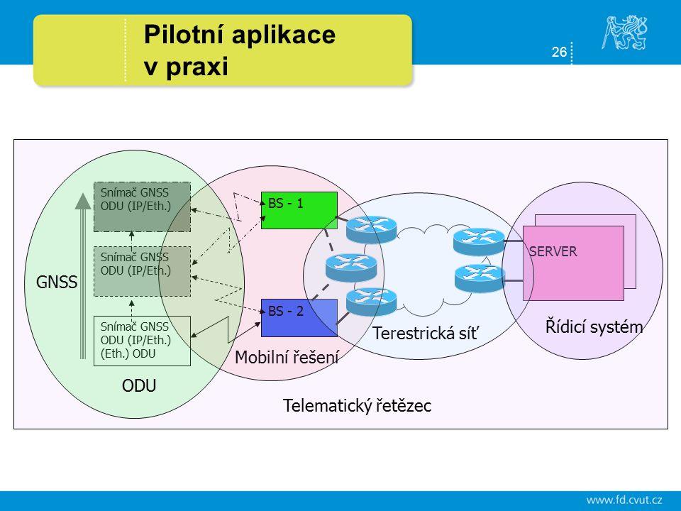 26 Pilotní aplikace v praxi Snímač GNSS ODU (IP/Eth.) (Eth.) ODU Snímač GNSS ODU (IP/Eth.) Snímač GNSS ODU (IP/Eth.) BS - 1 BS - 2 SERVER GNSS Mobilní řešení Terestrická síť ODU Řídicí systém Telematický řetězec