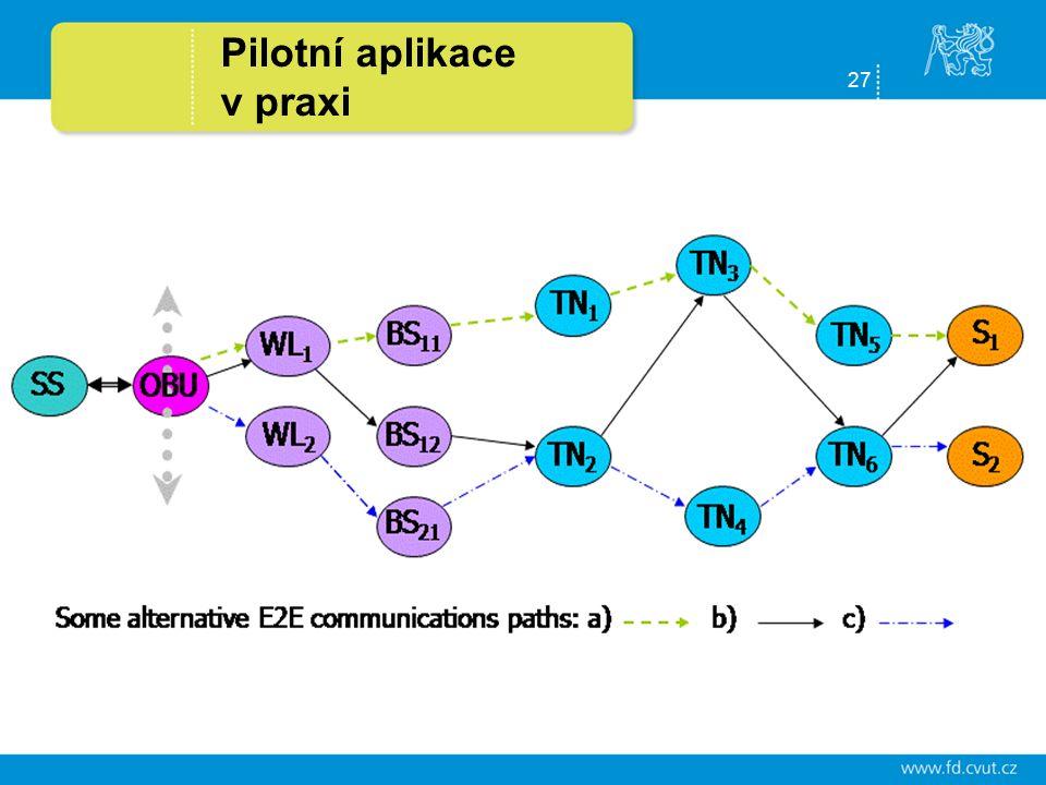 27 Pilotní aplikace v praxi