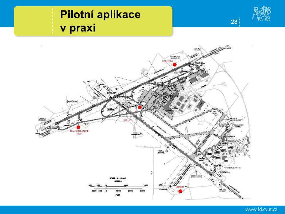 28 Pilotní aplikace v praxi