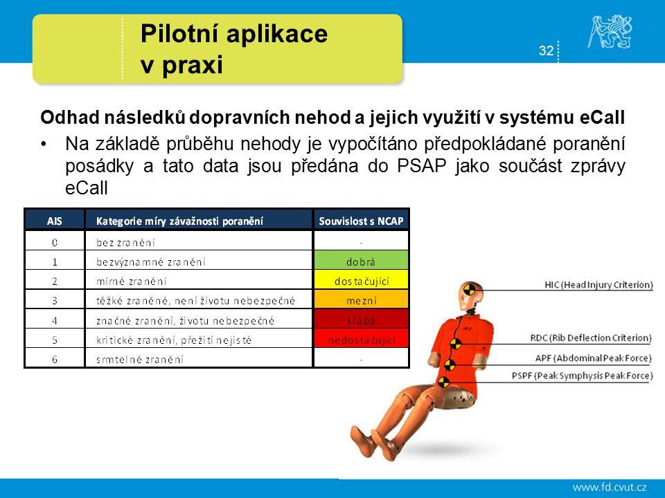 32 Pilotní aplikace v praxi Odhad následků dopravních nehod a jejich využití v systému eCall Na základě průběhu nehody je vypočítáno předpokládané poranění posádky a tato data jsou předána do PSAP jako součást zprávy eCall