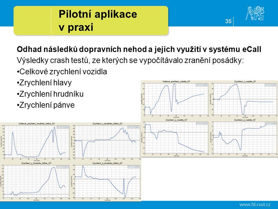 35 Pilotní aplikace v praxi Odhad následků dopravních nehod a jejich využití v systému eCall Výsledky crash testů, ze kterých se vypočítávalo zranění posádky: Celkové zrychlení vozidla Zrychlení hlavy Zrychlení hrudníku Zrychlení pánve