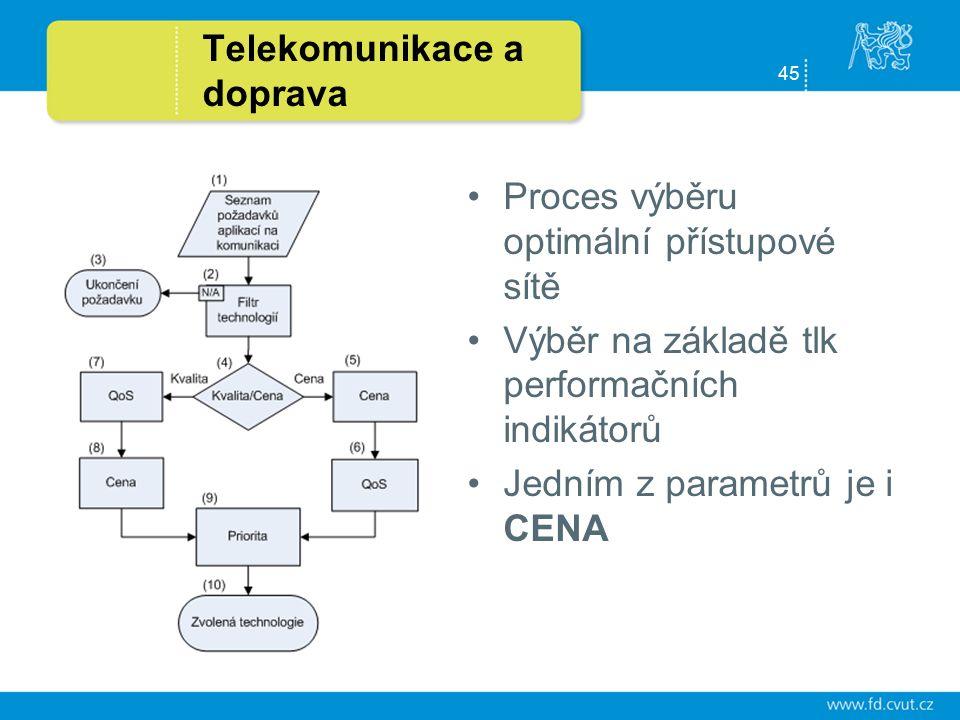 45 Telekomunikace a doprava Proces výběru optimální přístupové sítě Výběr na základě tlk performačních indikátorů Jedním z parametrů je i CENA