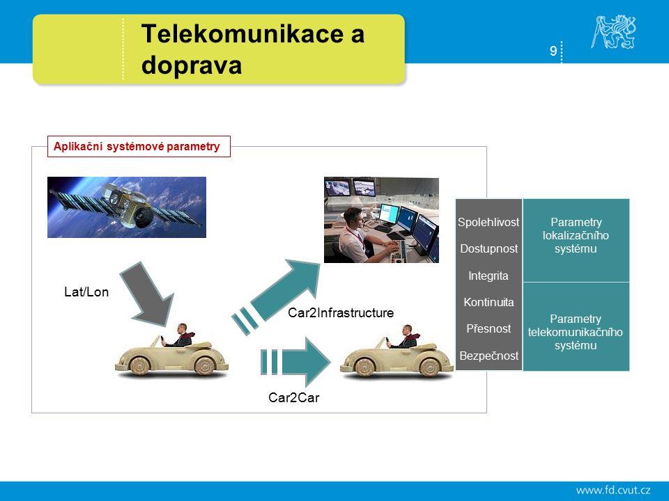 10 Základní komunikační performační indikátory Popisují tlk službu a jsou kvantifikované Základní performační parametry tlk sítí: Dostupnost telekomunikačních služeb – v dané časové periodě a na dané úrovni pravděpodobnosti – viz dále, Zpoždění - časové zpoždění buňka/rámec/paket jsou dodány na dané pravděpodobnostní hladině.