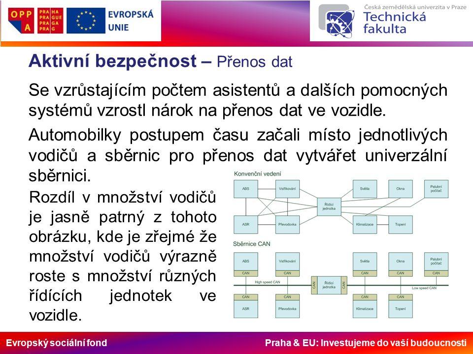 Evropský sociální fond Praha & EU: Investujeme do vaší budoucnosti Aktivní bezpečnost – Přenos dat Se vzrůstajícím počtem asistentů a dalších pomocných systémů vzrostl nárok na přenos dat ve vozidle.