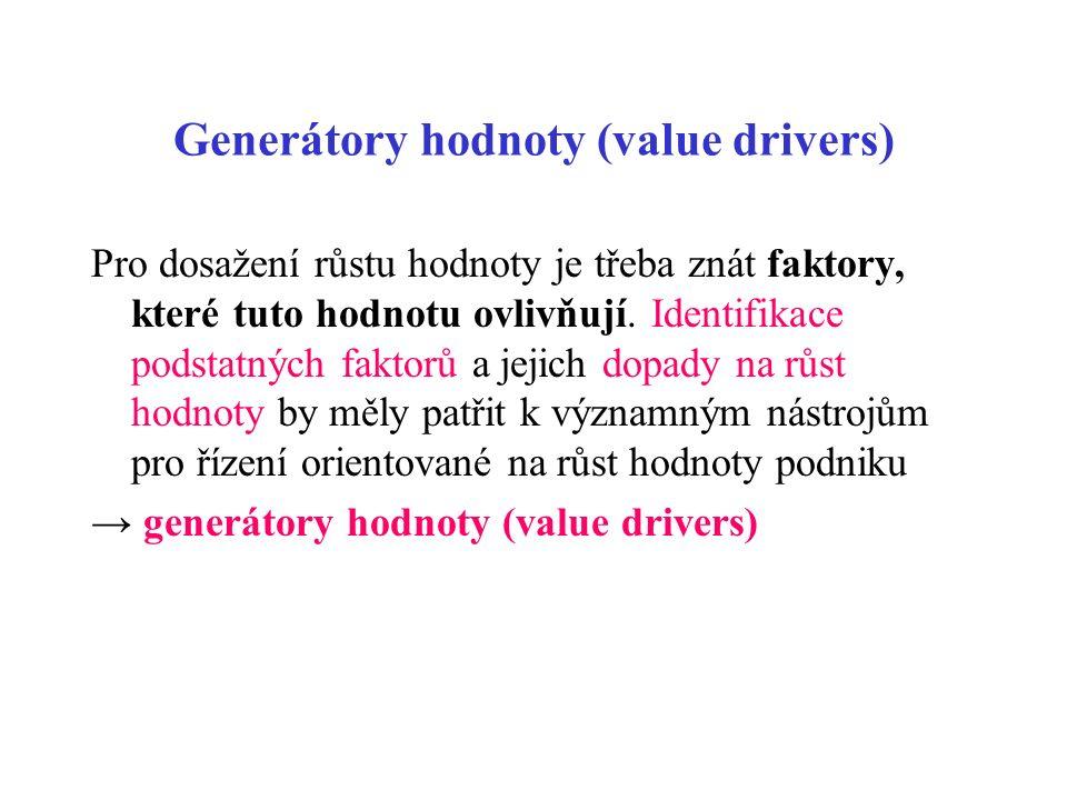 Generátory hodnoty (value drivers) Pro dosažení růstu hodnoty je třeba znát faktory, které tuto hodnotu ovlivňují.