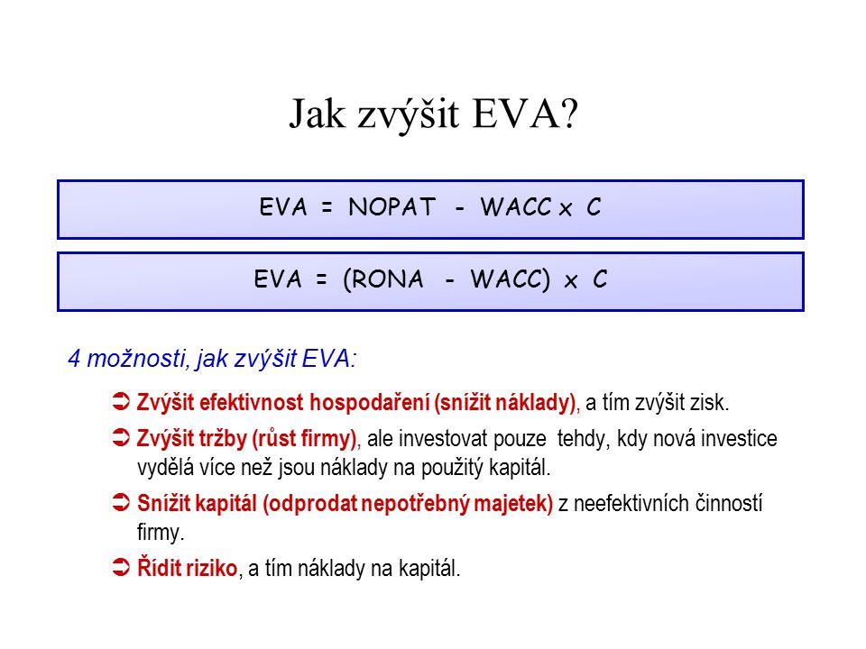 Jak zvýšit EVA.