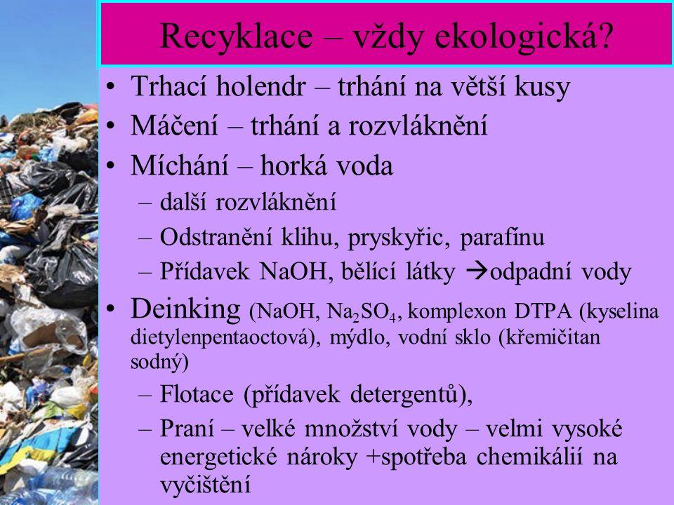Recyklace – vždy ekologická.