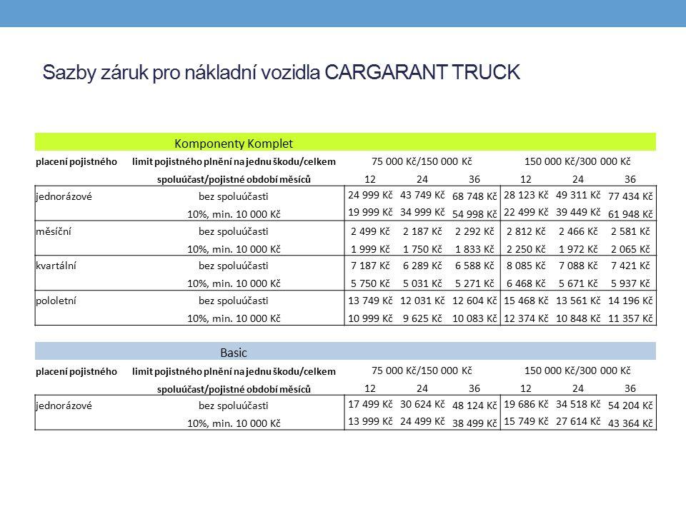 Sazby záruk pro nákladní vozidla CARGARANT TRUCK Komponenty Komplet placení pojistnéholimit pojistného plnění na jednu škodu/celkem 75 000 Kč/150 000 Kč150 000 Kč/300 000 Kč spoluúčast/pojistné období měsíců 122436122436 jednorázovébez spoluúčasti 24 999 Kč43 749 Kč 68 748 Kč 28 123 Kč49 311 Kč 77 434 Kč 10%, min.