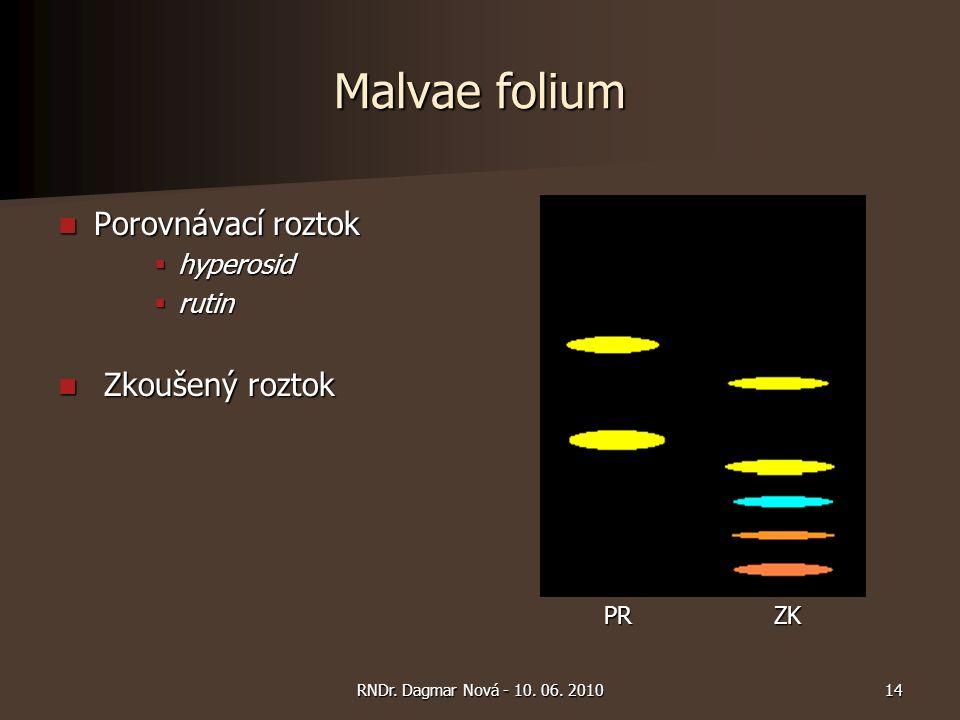 Malvae folium Porovnávací roztok Porovnávací roztok  hyperosid  rutin Zkoušený roztok Zkoušený roztok PR ZK PR ZK 14RNDr. Dagmar Nová - 10. 06. 2010
