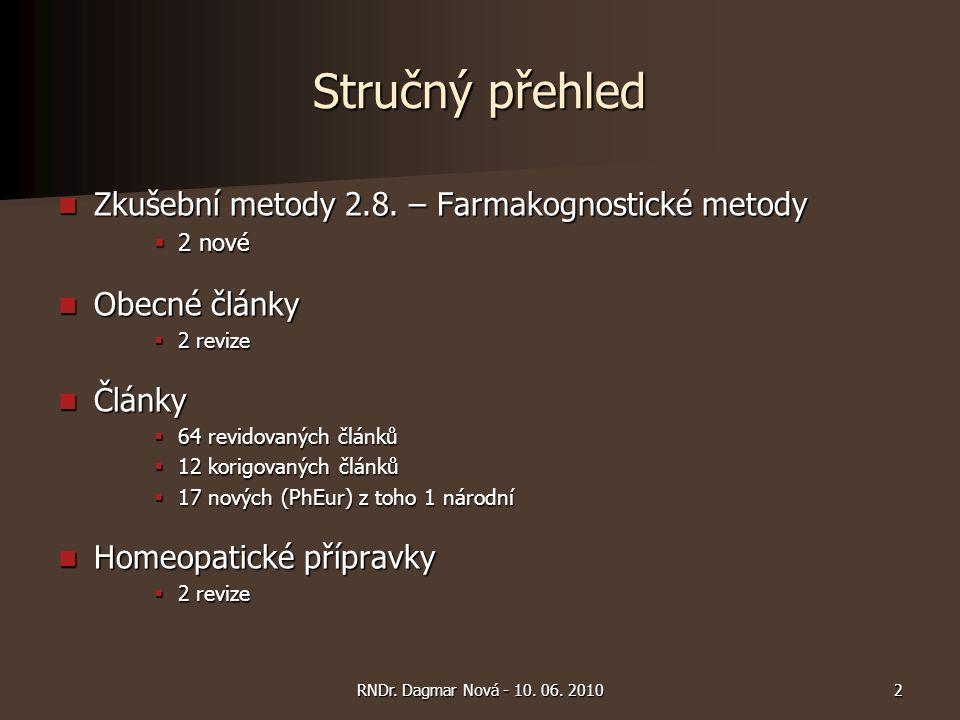 Stručný přehled Zkušební metody 2.8.– Farmakognostické metody Zkušební metody 2.8.