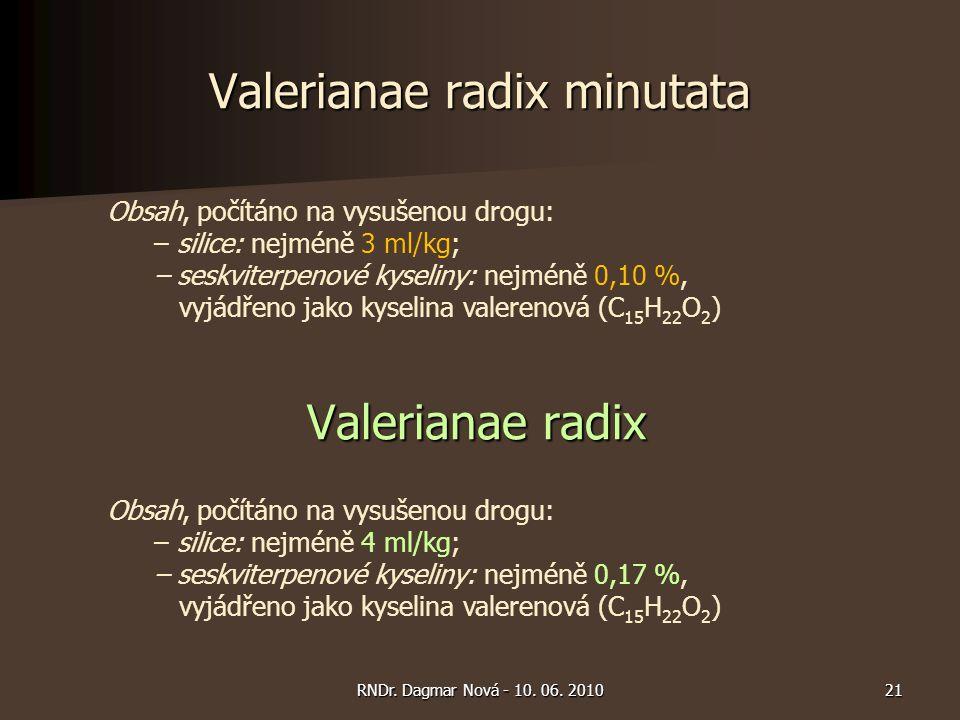 Valerianae radix minutata 21RNDr. Dagmar Nová - 10. 06. 2010 Obsah, počítáno na vysušenou drogu: – silice: nejméně 3 ml/kg; – seskviterpenové kyseliny