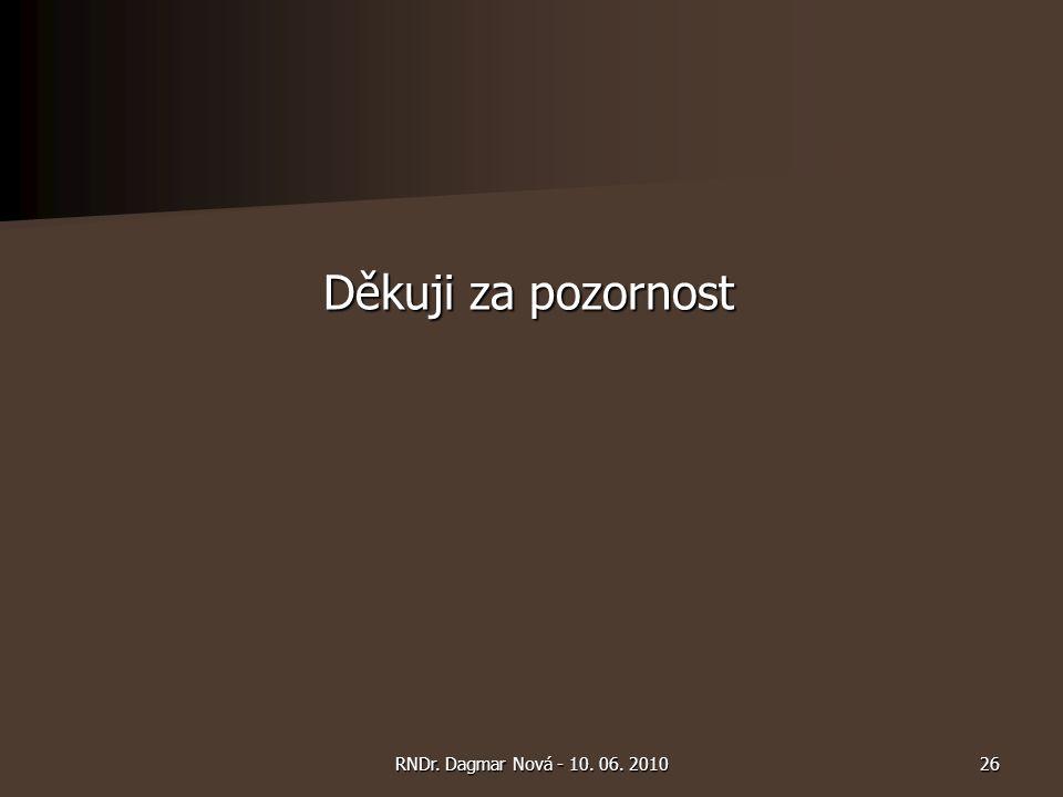 Děkuji za pozornost 26RNDr. Dagmar Nová - 10. 06. 2010
