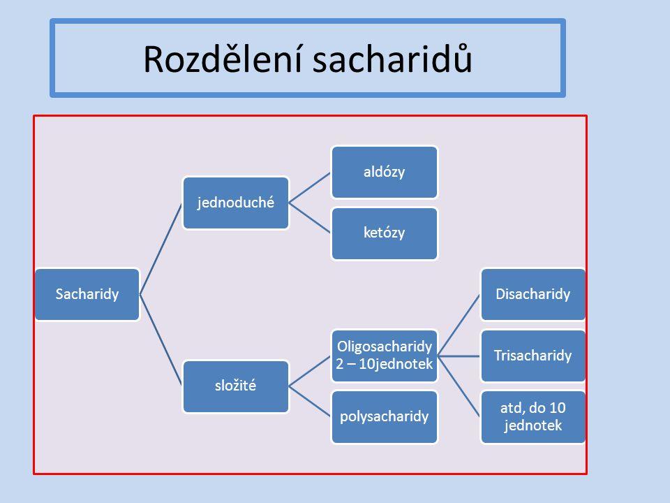 Rozdělení sacharidů Sacharidyjednoduchéaldózyketózysložité Oligosacharidy 2 – 10jednotek DisacharidyTrisacharidy atd, do 10 jednotek polysacharidy