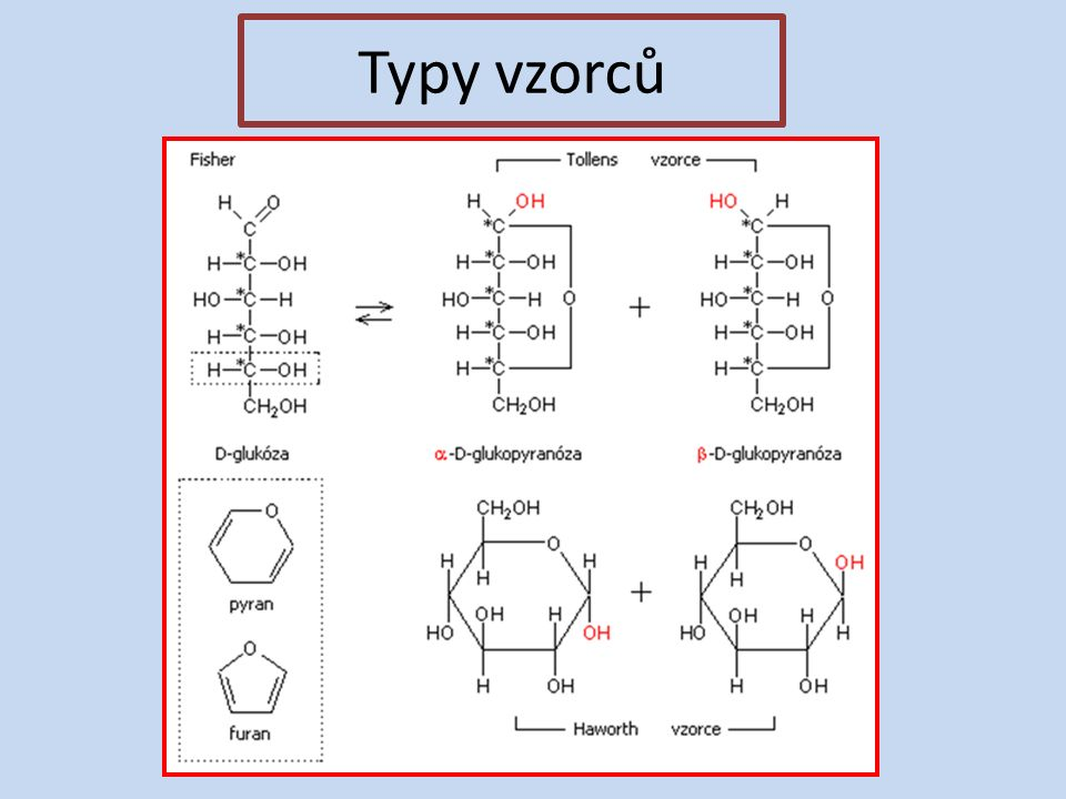 Typy vzorců