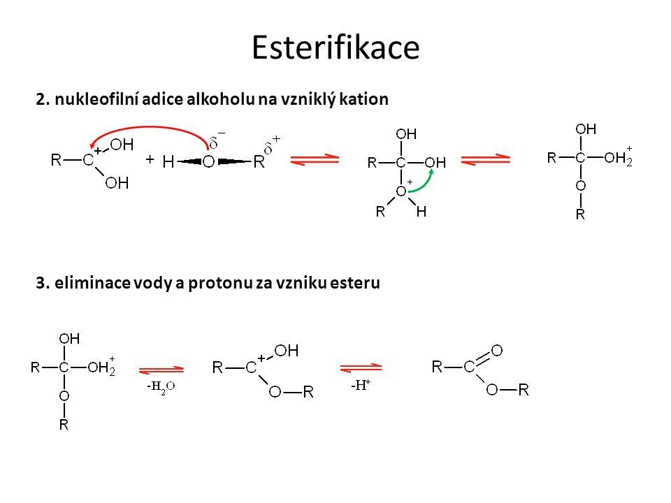 Esterifikace 2. nukleofilní adice alkoholu na vzniklý kation + 3. eliminace vody a protonu za vzniku esteru