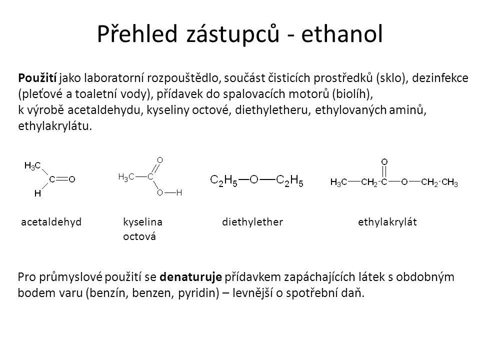 Použití jako laboratorní rozpouštědlo, součást čisticích prostředků (sklo), dezinfekce (pleťové a toaletní vody), přídavek do spalovacích motorů (biolíh), k výrobě acetaldehydu, kyseliny octové, diethyletheru, ethylovaných aminů, ethylakrylátu.