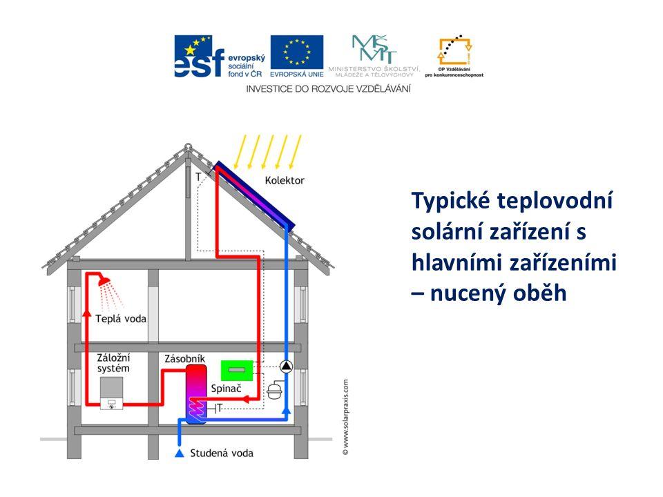 Typické teplovodní solární zařízení s hlavními zařízeními – nucený oběh